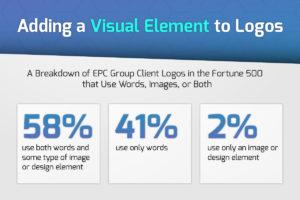 Breakdown of Visual Elements in Logos