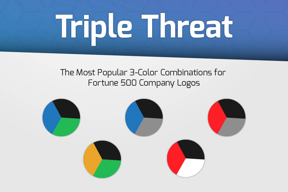 The Most Popular 3 Color Combinations For Logos