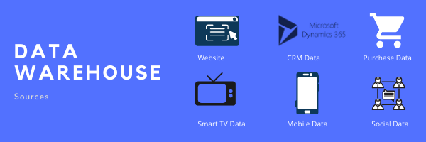 Data Warehouse Sources