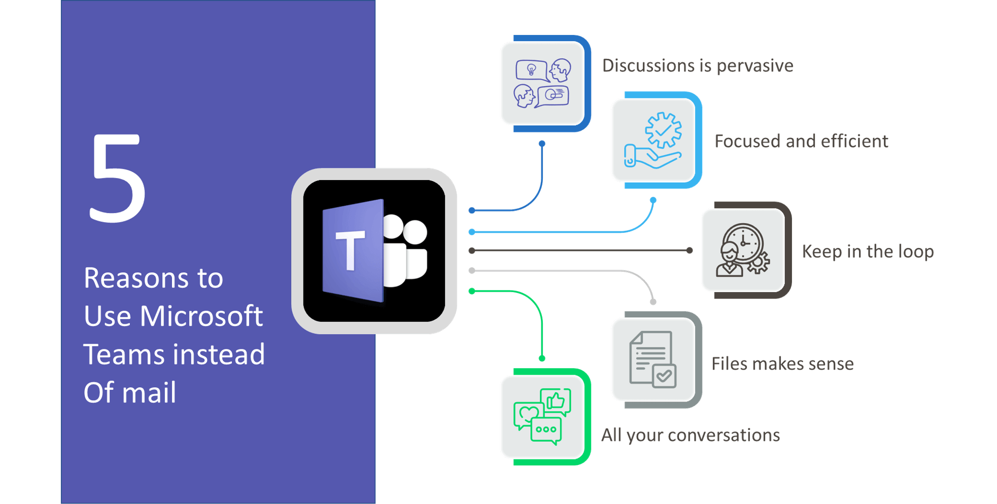 Benefits of Microsoft Teams