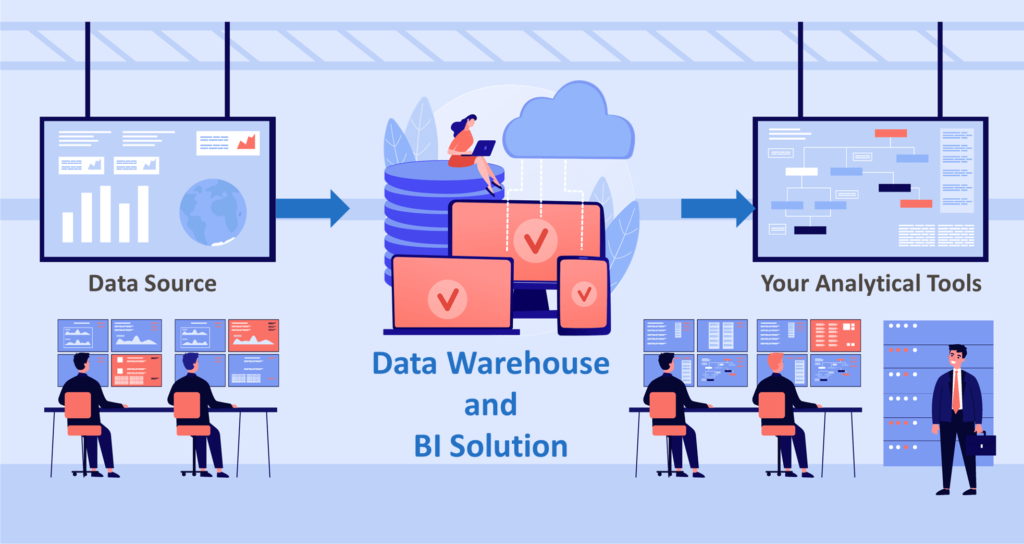 Data Warehouse and BI Solution