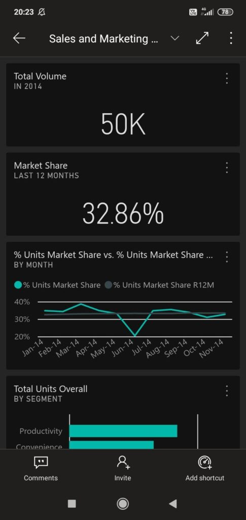 Horizontal view of reports in Power BI Mobile App