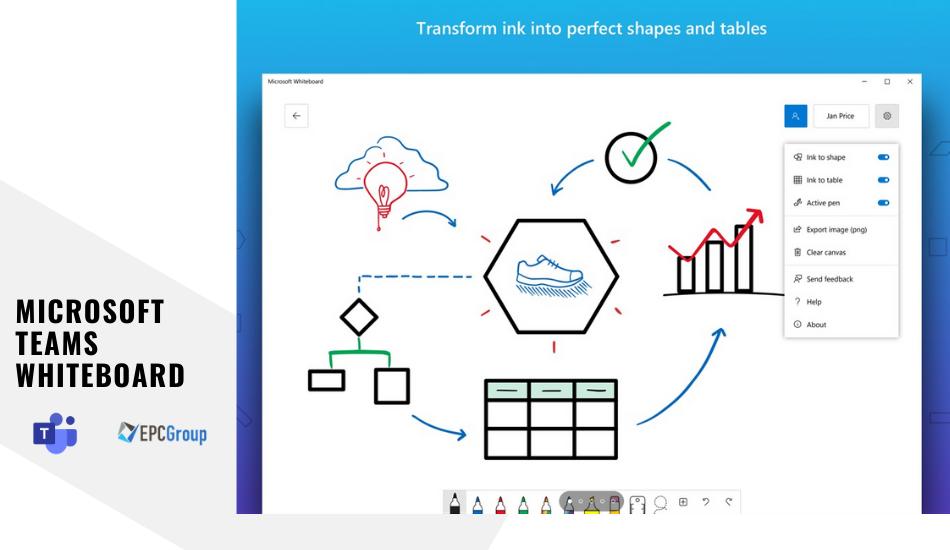 How Do I Add A Whiteboard To Microsoft Teams - thumb image