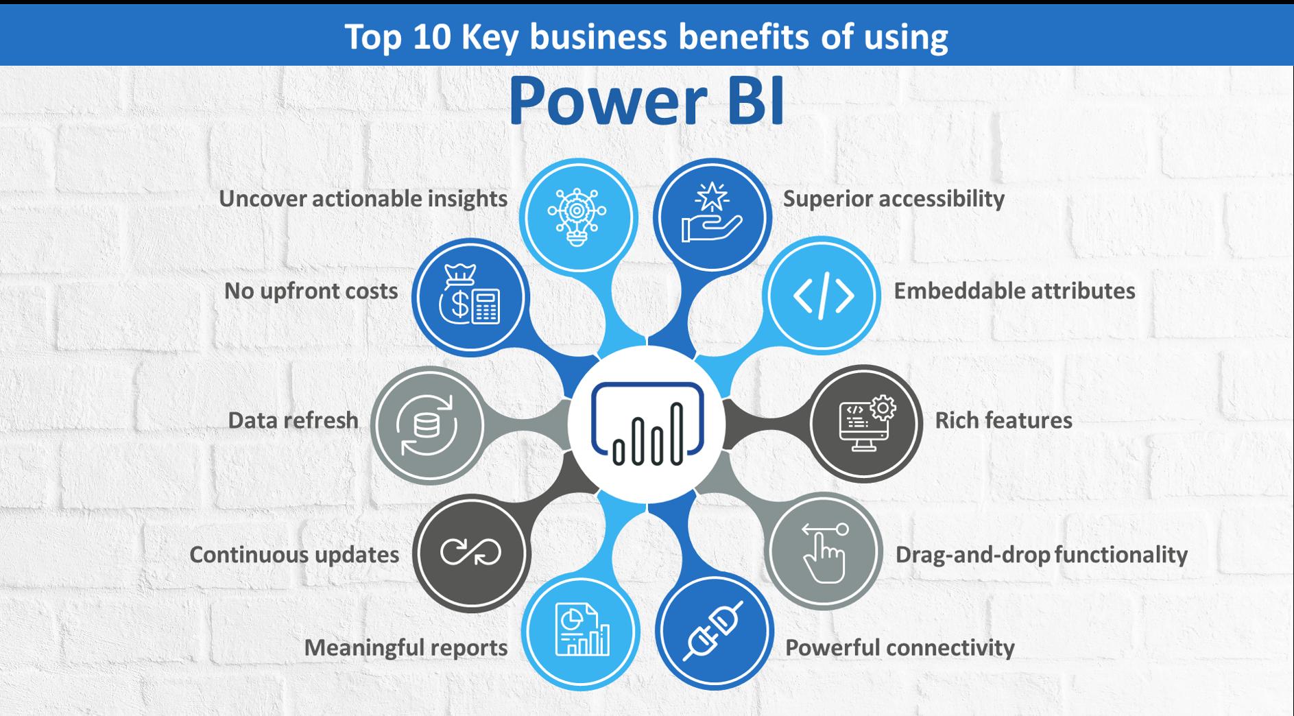 Power BI Feature