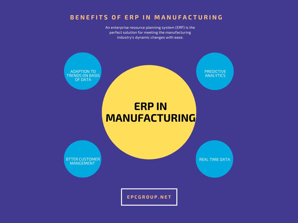 ERP In Manufacturing